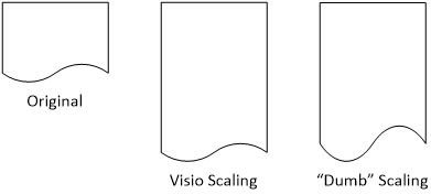 Visio Acquisition: A Founder's Post-Mortem